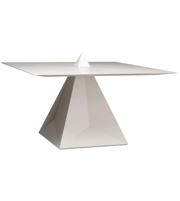 Join Boffetto Square Table