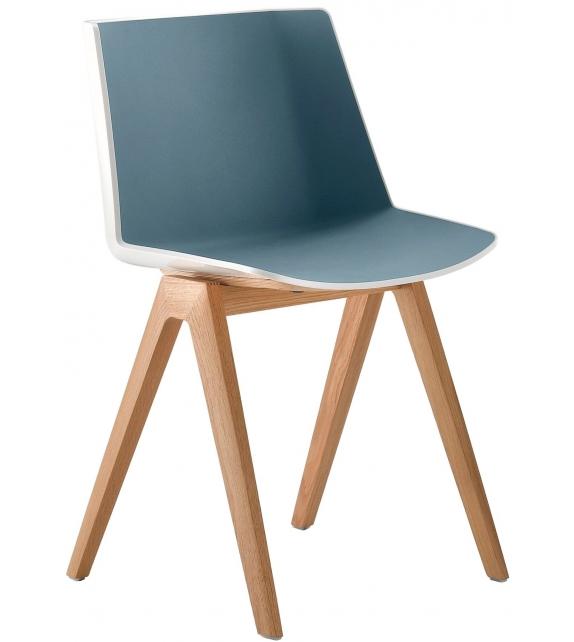 AÏKU MDF Italia Chair With Wooden Legs