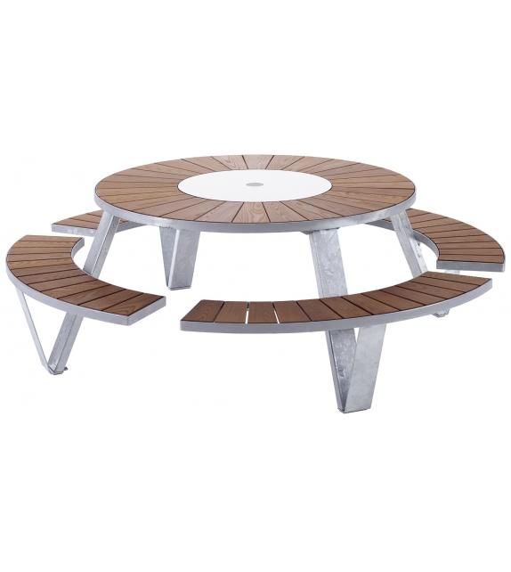 Pantagruel Picnic Extremis Tisch
