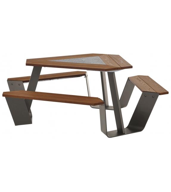 Anker Extremis Tisch