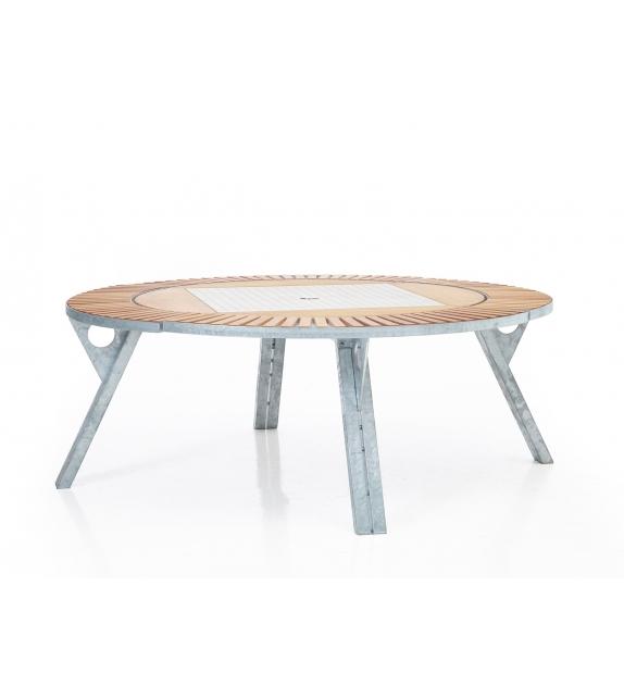 Gargantua Extremis Table