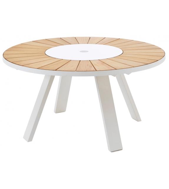 Pantagruel Extremis Table