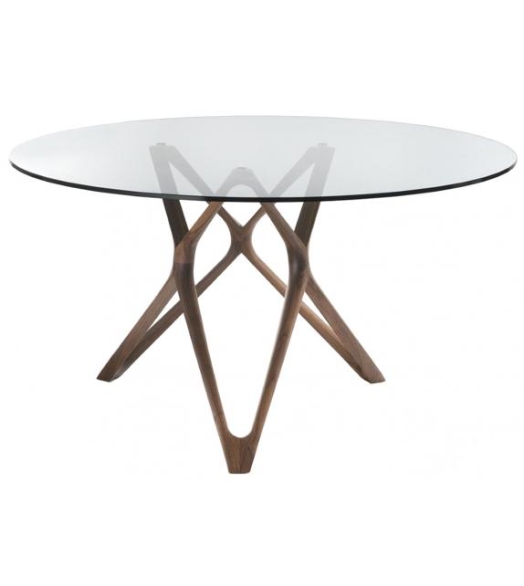 Circe C Porada Table