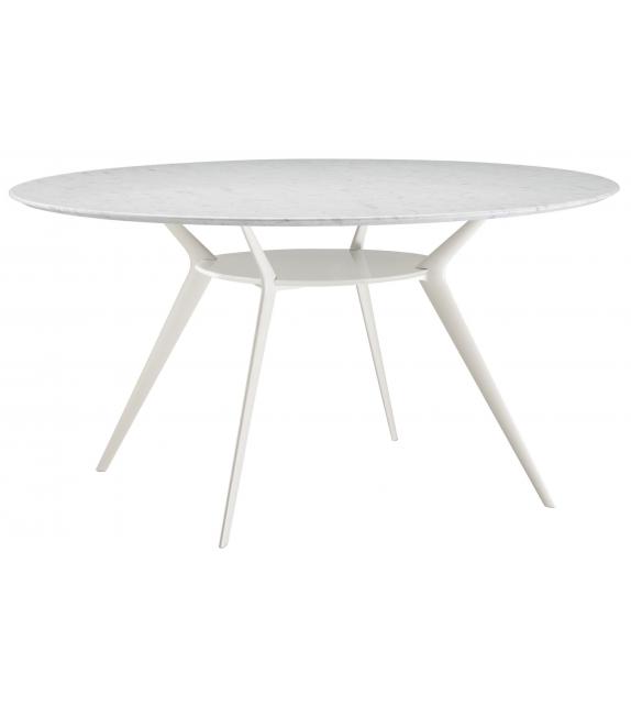 Biplane Alias Table