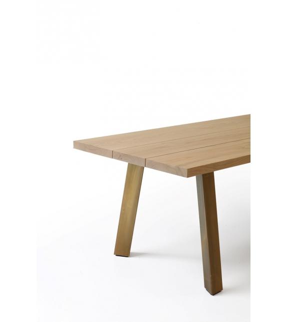Ryoba Table Porro