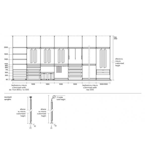 Zenit Rimadesio Cabina Armadio Modulare