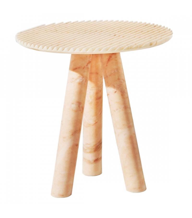 Rabbet Budri Tavolino