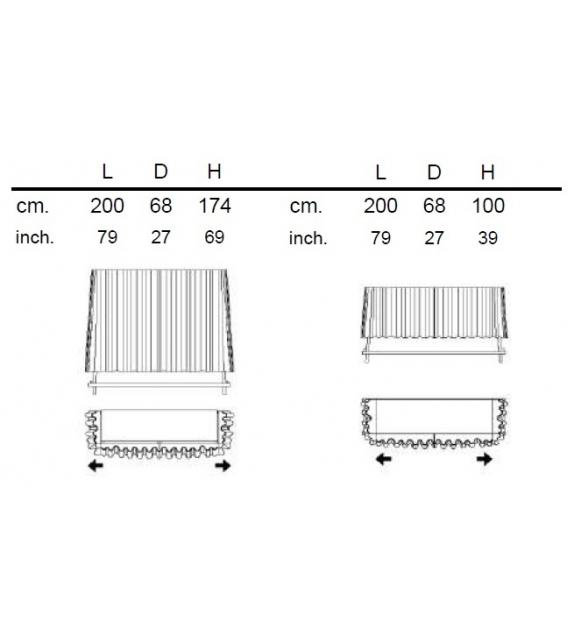Emmemobili Rideau Sideboard
