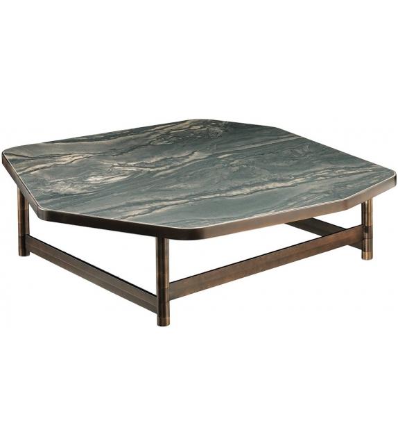 Henge OR-Table