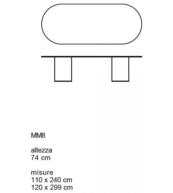 MM8 Desalto Tisch