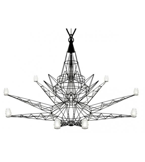 Foscarini: Lightweight Lámpara de Suspensión
