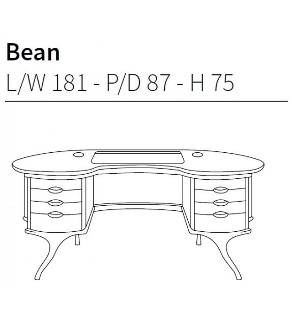 Bean Bureau Ceccotti Collezioni
