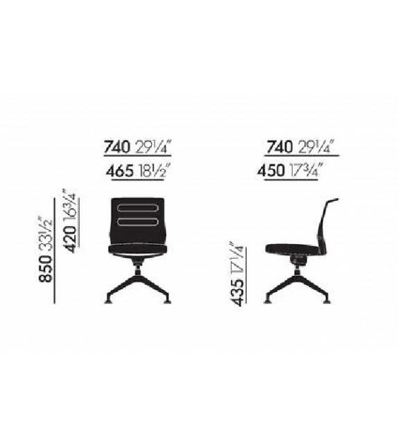 AC 5 Meet Vitra Chair