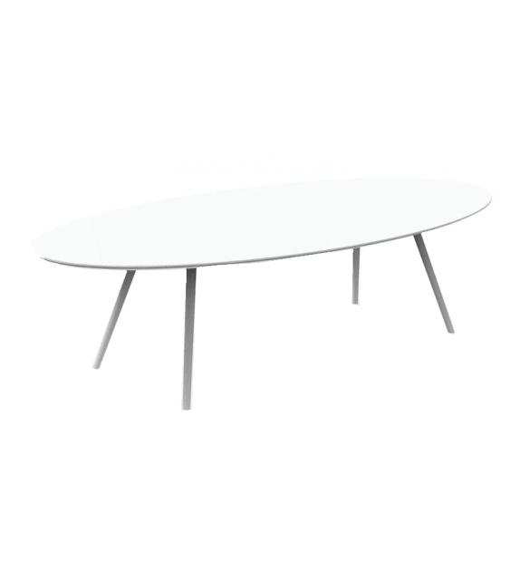 Key Talenti Table Basse