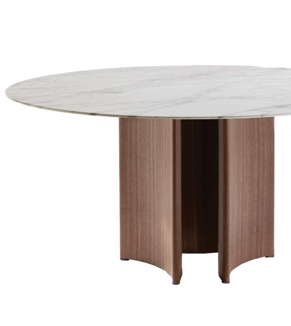 Alan M Porada Table
