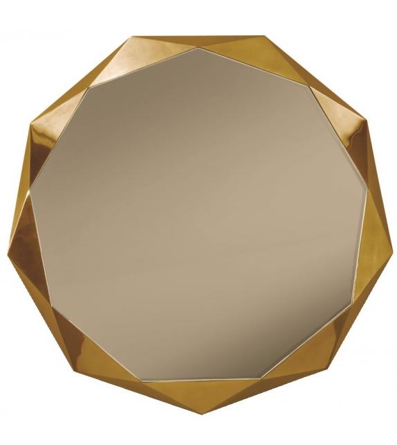 Stella Scarlet Splendour Specchio