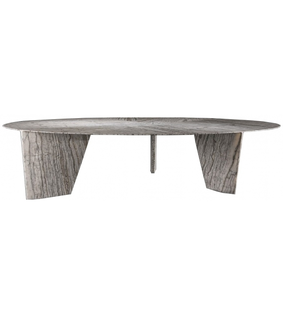 Synapses Henge Table