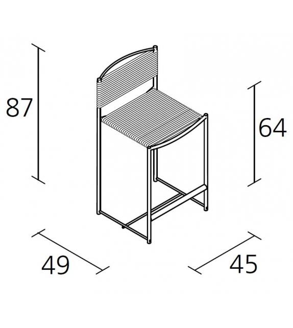 Green pvc - 204 stool