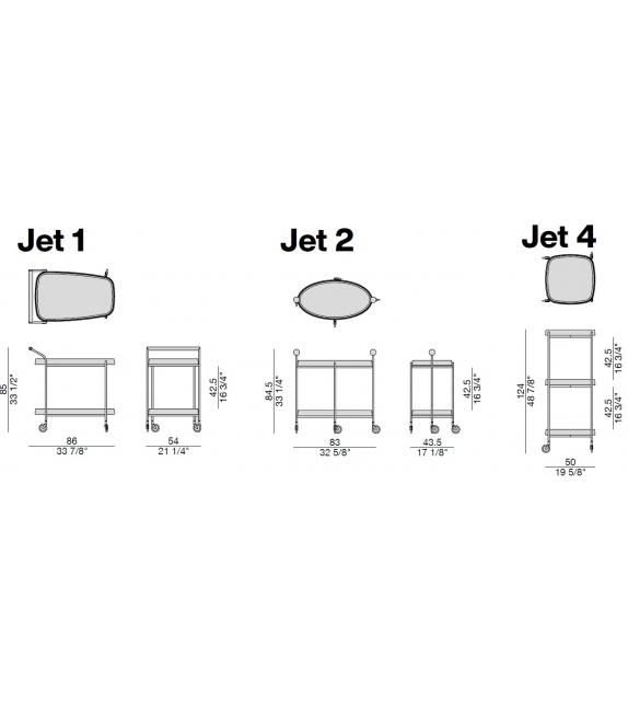 Jet Porada Carrello