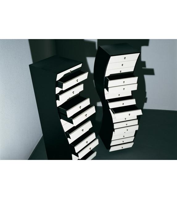 progetti compiuti side 1 cassettiera cappellini milia shop