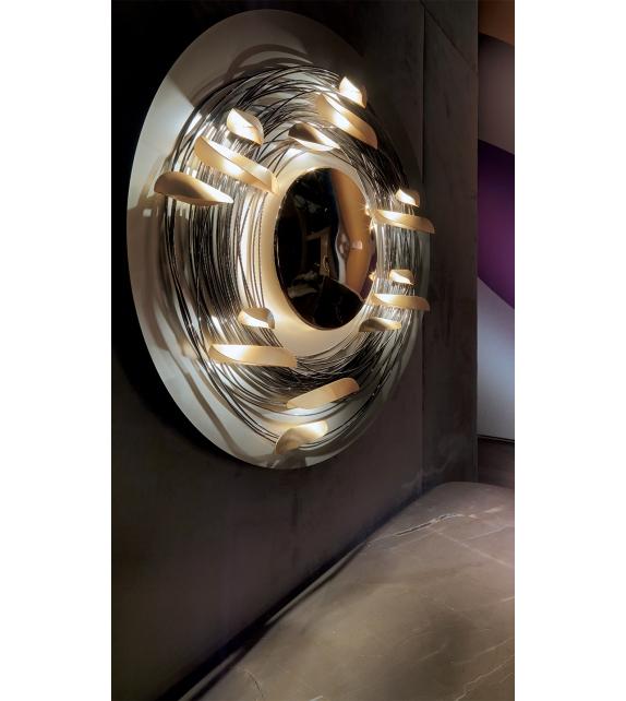 Anodine Circle Paolo Castelli Wall Lamp