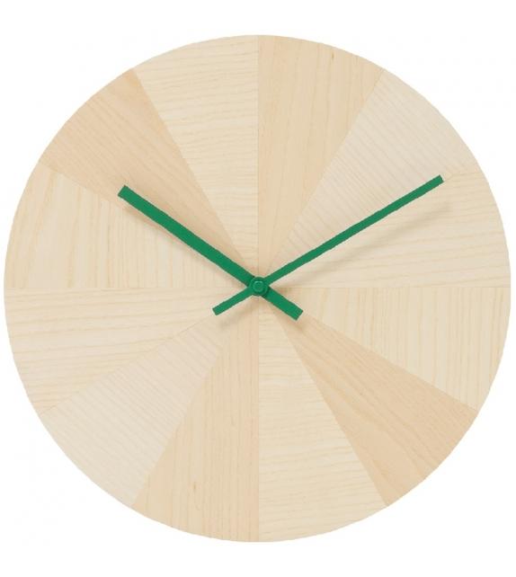 Pieces of Time Discipline Horloge
