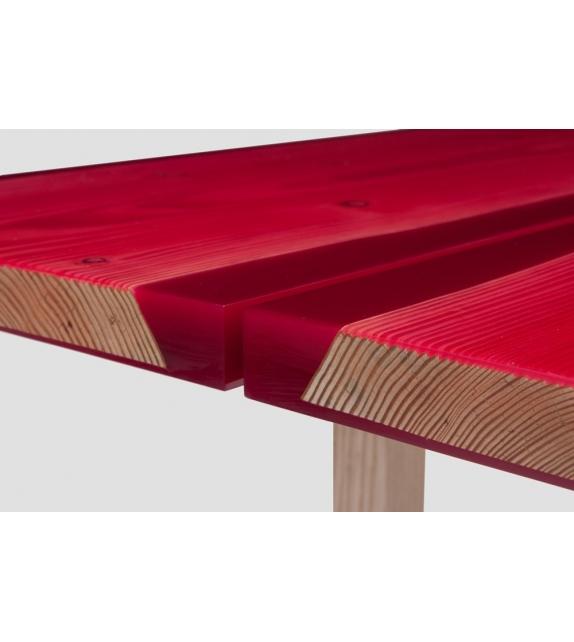 Udukuri Table Established&Sons