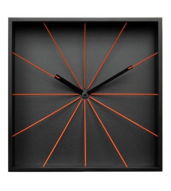 Prospettivo Clock