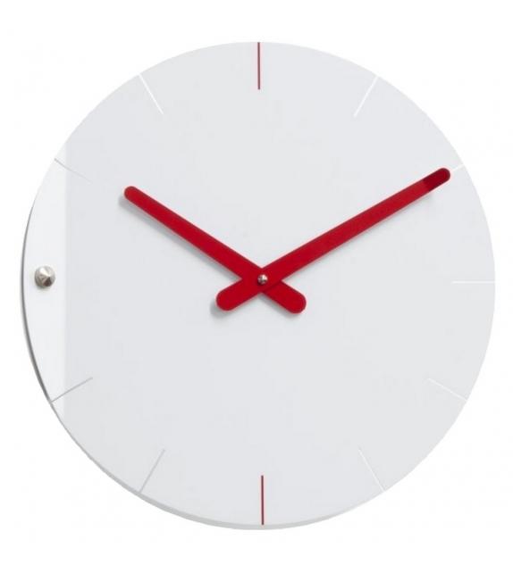 Sheet Horloge