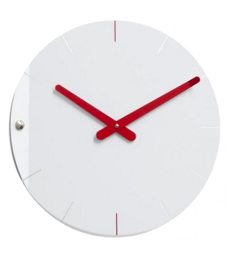 Sheet Clock