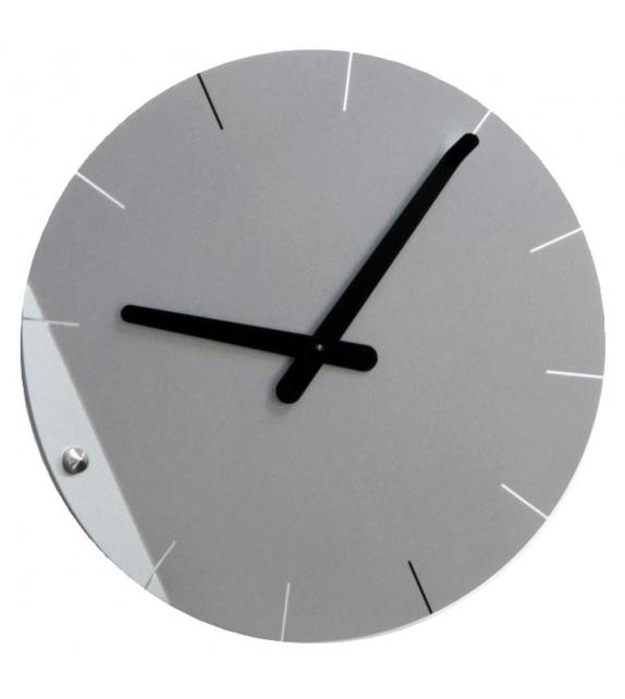 Sheet Progetti orologio