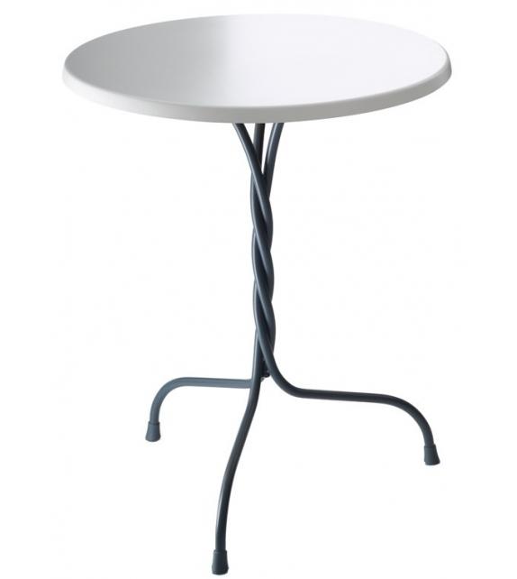 Vigna Table Bistrot Magis
