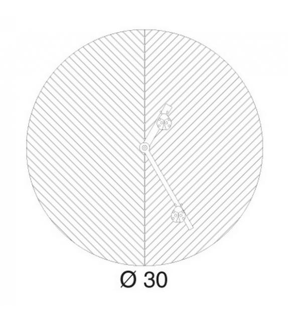 Time2bugs Clock Progetti