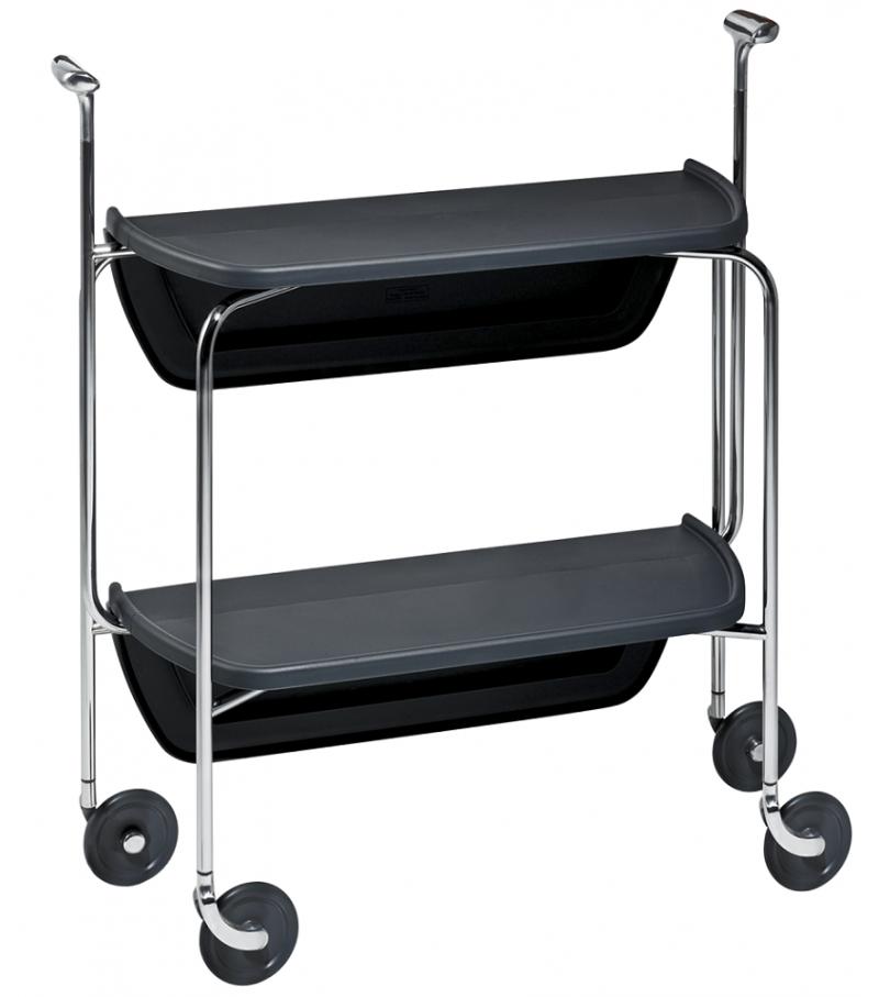 Smart trolley