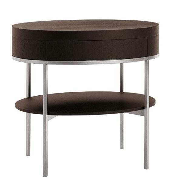 Table basse avec etagere - Table basse ronde avec tiroir ...