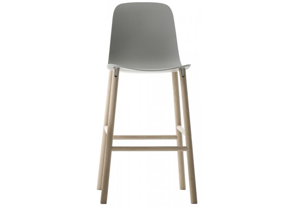 sharky stool tabouret avec dossier haut kristalia milia shop. Black Bedroom Furniture Sets. Home Design Ideas