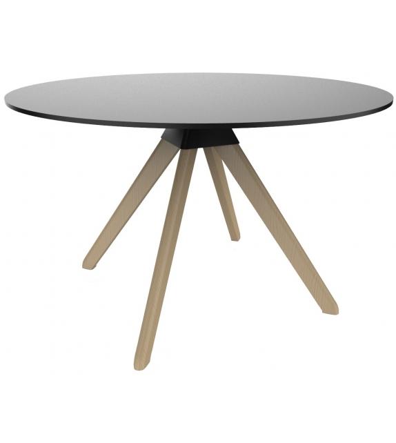 Cuckoo - The Wild Bunch Table Magis
