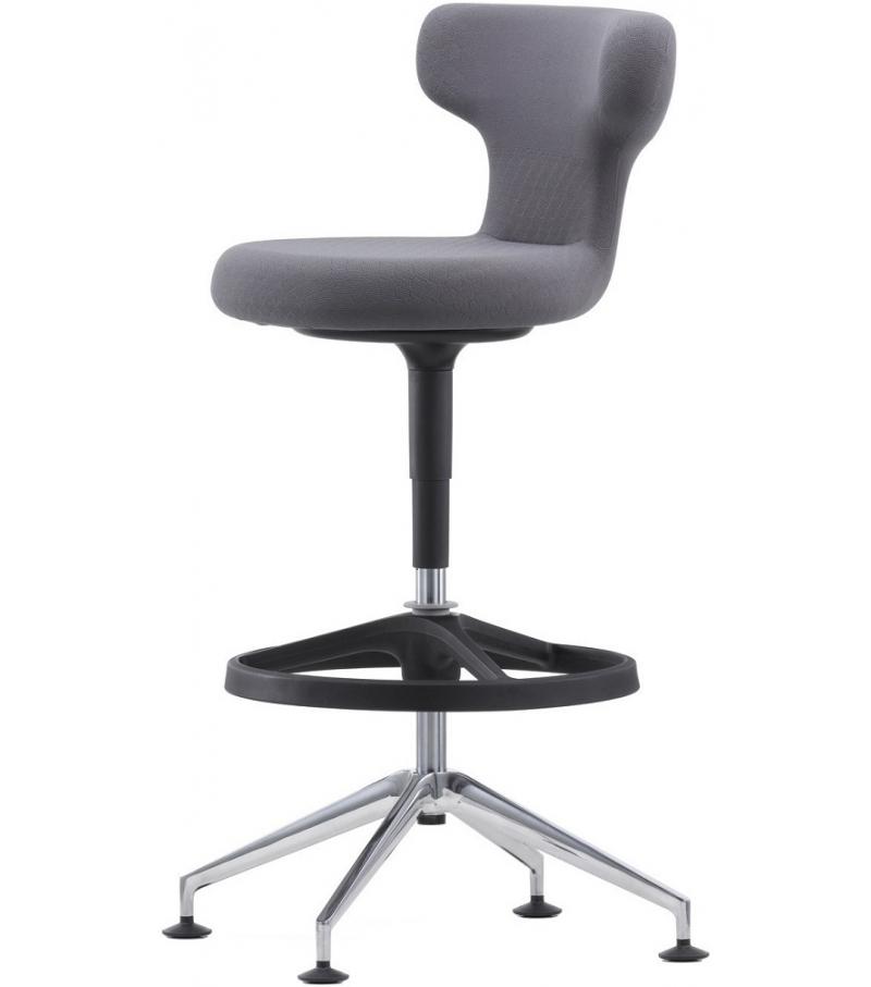 pivot counter stool chaise vitra milia shop. Black Bedroom Furniture Sets. Home Design Ideas