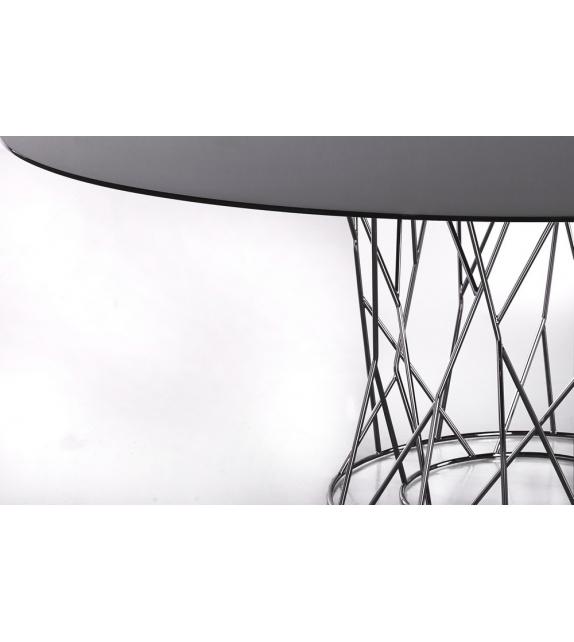 Synapsis Round Table Porro