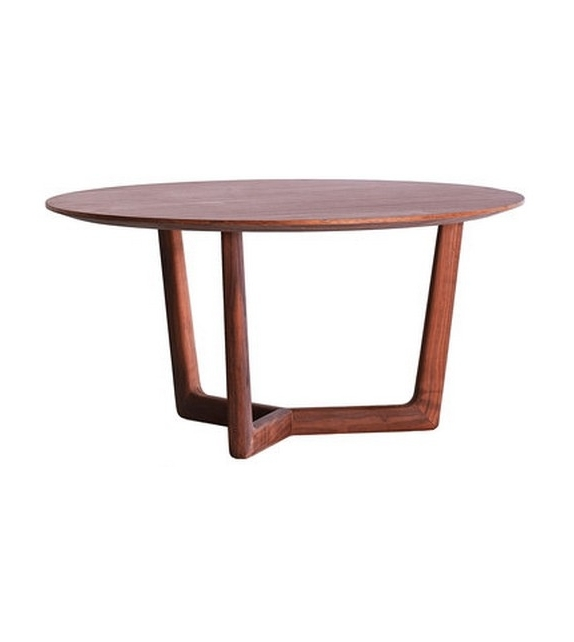 Shahan Small Table Porro