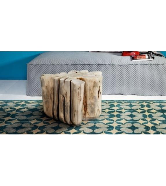 Brick tavolino sgabello gervasoni milia shop for Tavolino sgabello