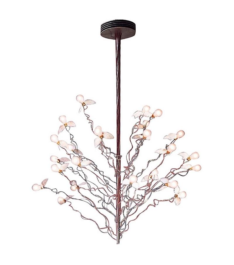 birds birds birds suspension lamp ingo maurer milia shop. Black Bedroom Furniture Sets. Home Design Ideas