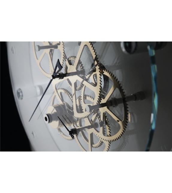 Presto Teckell Horloge Murale