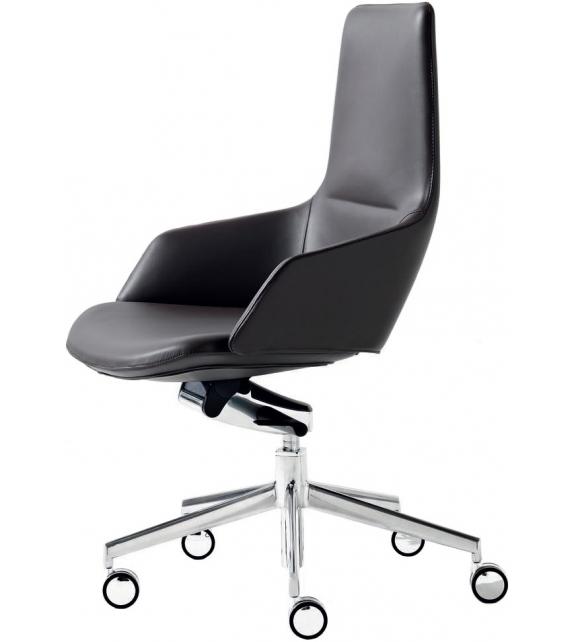 Aston Office Syncro Arper Armchair