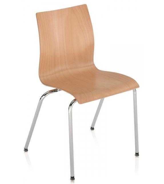 Hot Gebrüder Thonet Vienna Chair