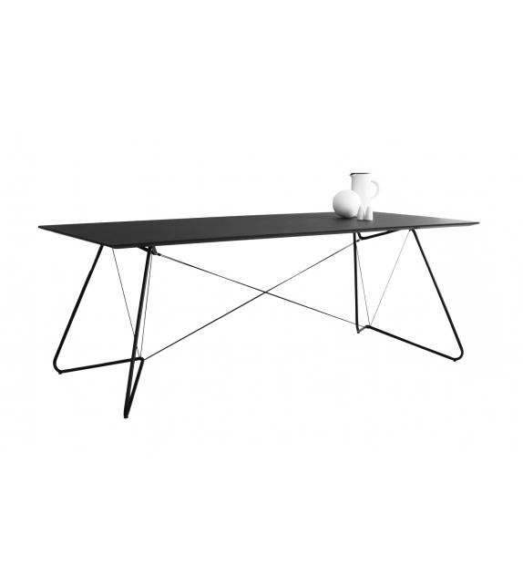 Oas OK Design Table