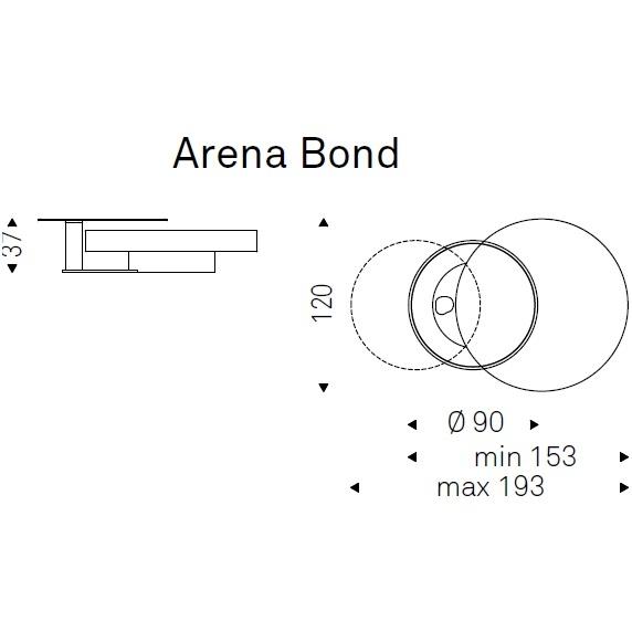 Arena Bond