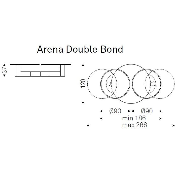Arena Double Bond