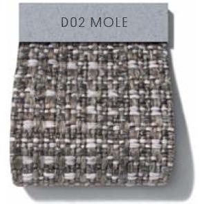 Plot_ Cat HD2_ D02 Mole