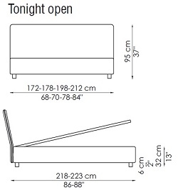 Tonight Open double